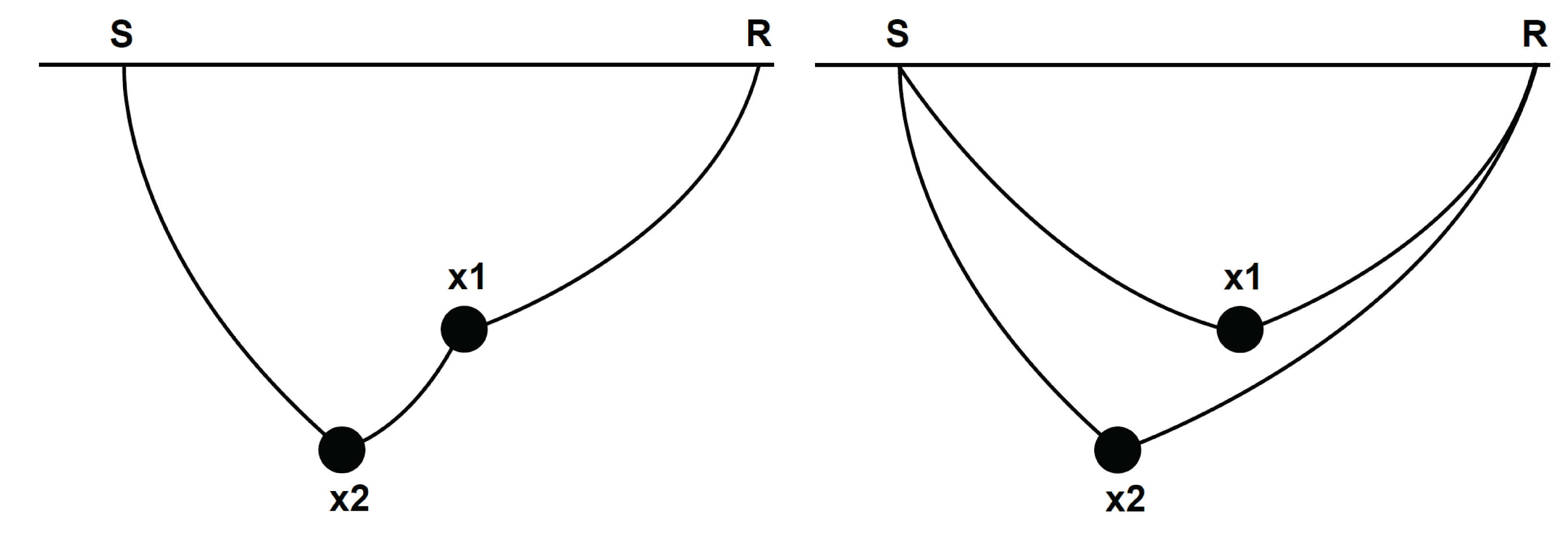fig_doublescattering.png
