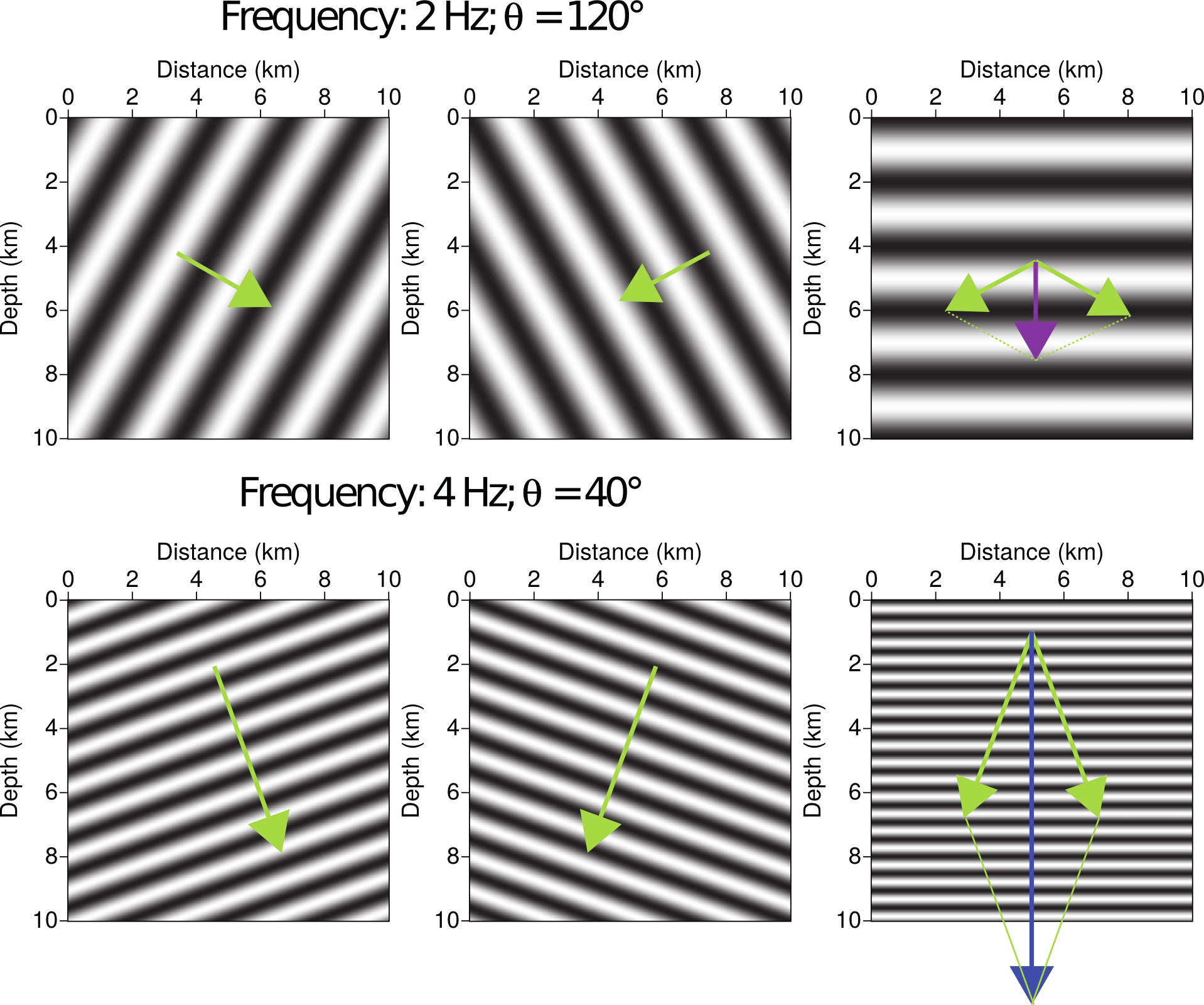 fig_freq_versus_angle.png
