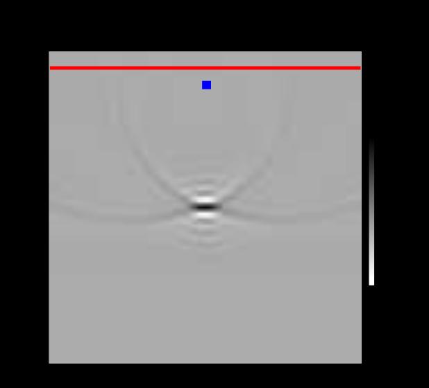 fig_fwi_pointdiffractor_1shot.png