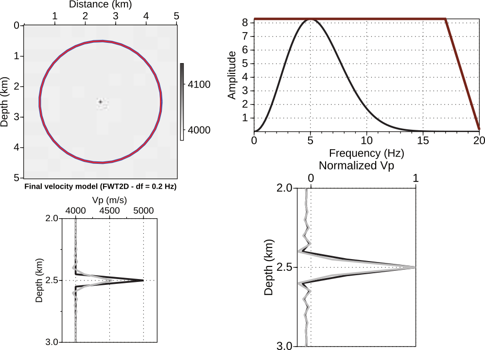 fig_inclusion_full_dirac.png