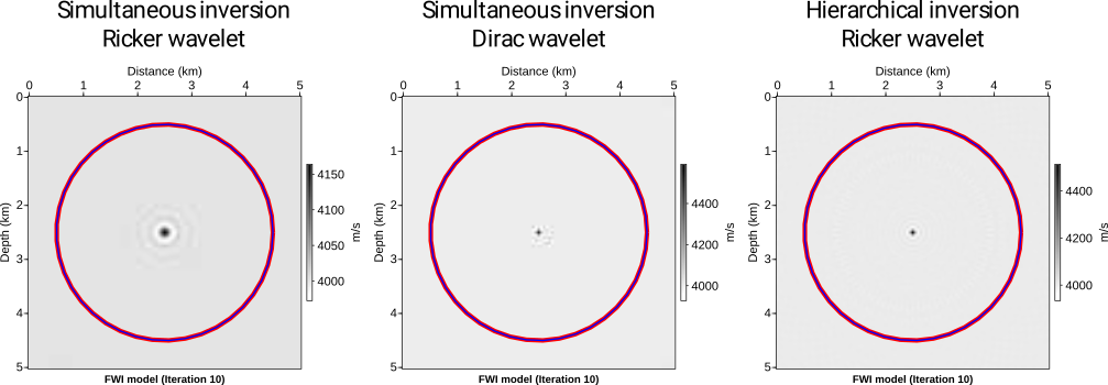 fig_inclusion_seq_versus_simul.png
